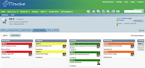 Agility Manager illustrating project analysis Kanban boards (Source: ITinvolve)