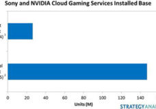Sony's PlayStation Now and NVIDIA's Grid Game Streaming Service to reach nearly 150 million devices by next year