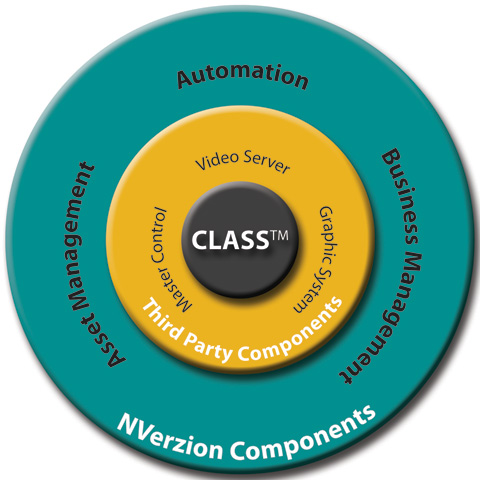 KULX Replaces Channel-in-a-Box With Reliable Automation and Video Server Solution From NVerzion