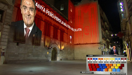 """TV3's """"E-15"""" Elections wowed with Orad's cutting edge technology and powerful graphics"""