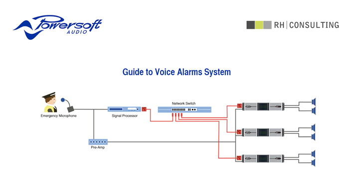 Powersoft Publishes Tailored Version of RH Consulting's Guide to Voice Alarm Systems in E-Book Format