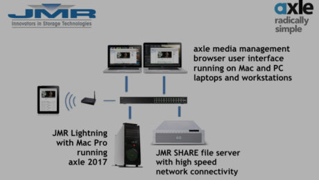 JMR and axle Video Demonstrate Ingest-to-Delivery Workflow Solution