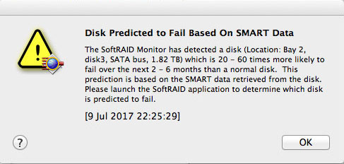 How SoftRAID Predicted Disk Failure Before Any Evidence Appeared.