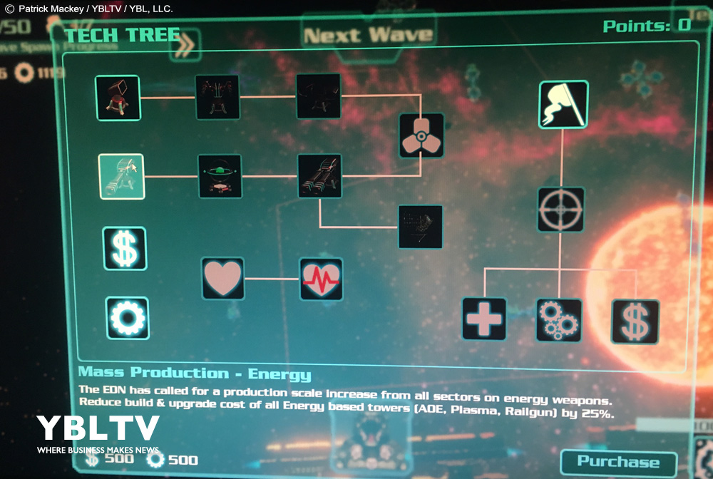 Monkey Wrench Studio: Defender of Earth Vs The Alien Aramada: Defender Tech Tree. YBLTV Review by Patrick Mackey.